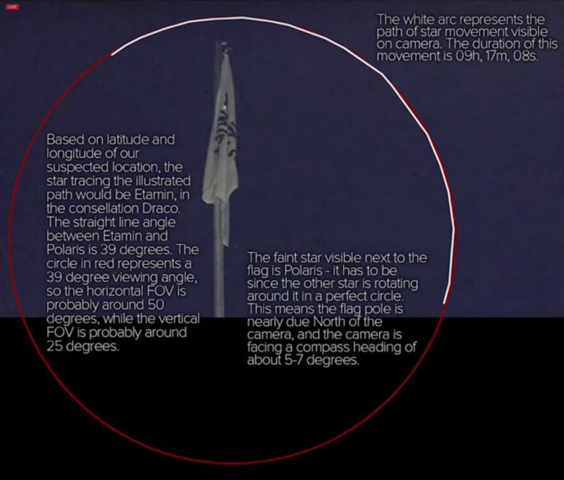 """Des internautes de 4chan utilisant leurs connaissances en astronomie pour déterminer la position du drapeau """"He WIll Not Divide Us"""" filmé depuis un endroit secret."""