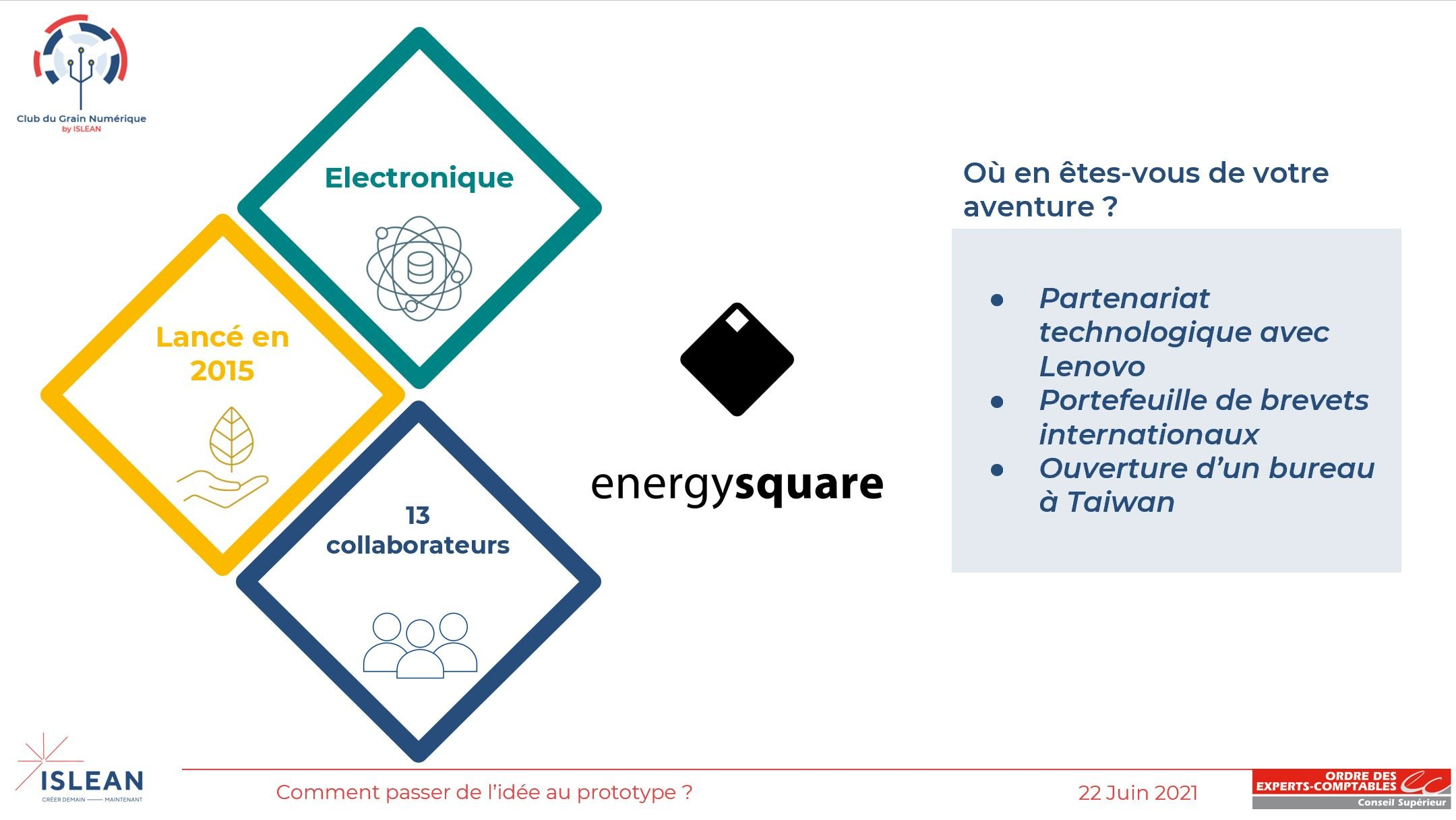 Présentation de energysquare - Club du Gran Numérique 2021
